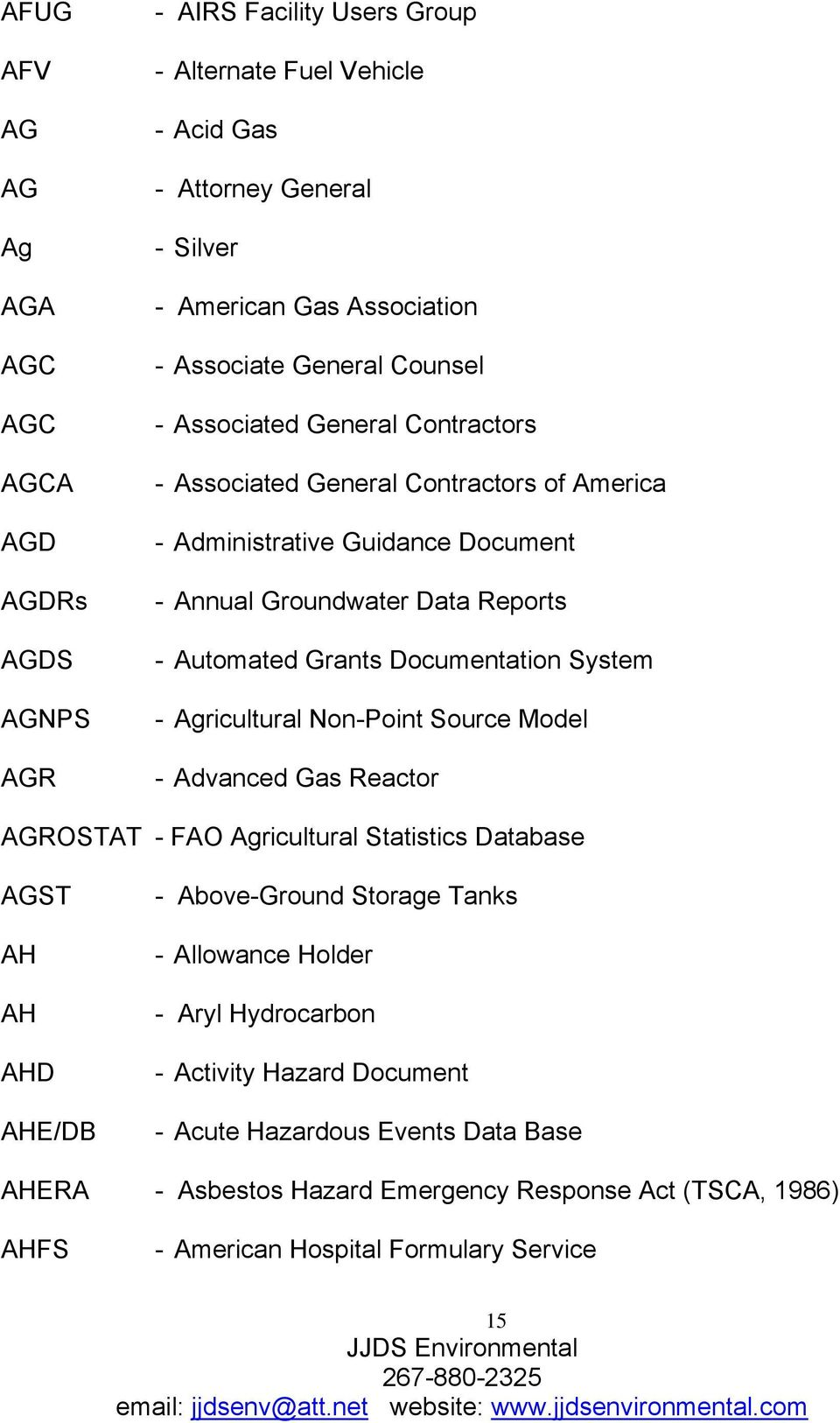 Grants Documentation System - Agricultural Non-Point Source Model - Advanced Gas Reactor AGROSTAT - FAO Agricultural Statistics Database AGST AH AH AHD AHE/DB - Above-Ground Storage Tanks -