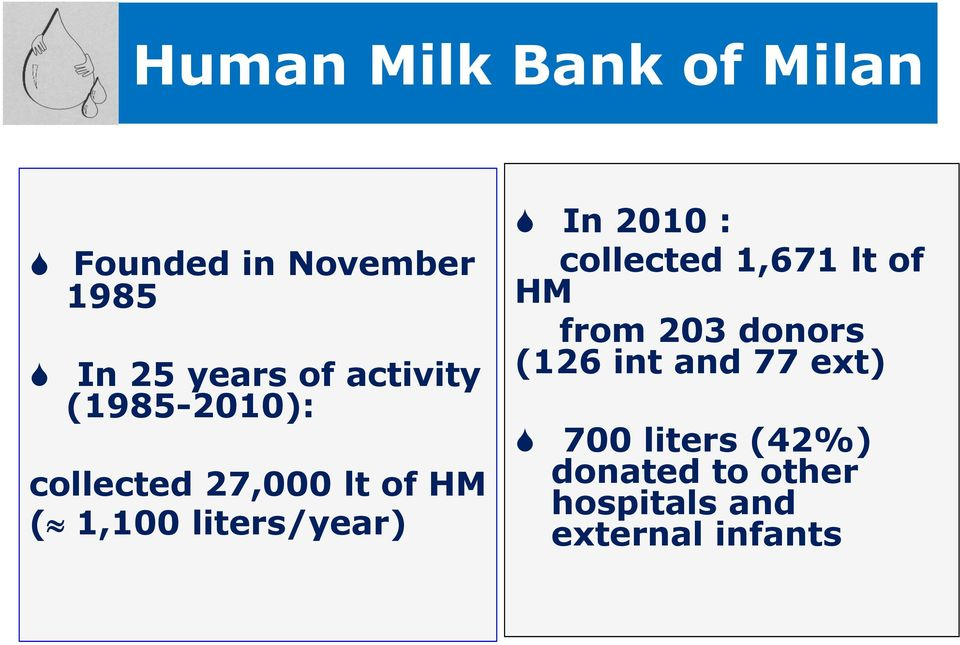 liters/year) In 2010 : collected 1,671 lt of HM from 203 donors