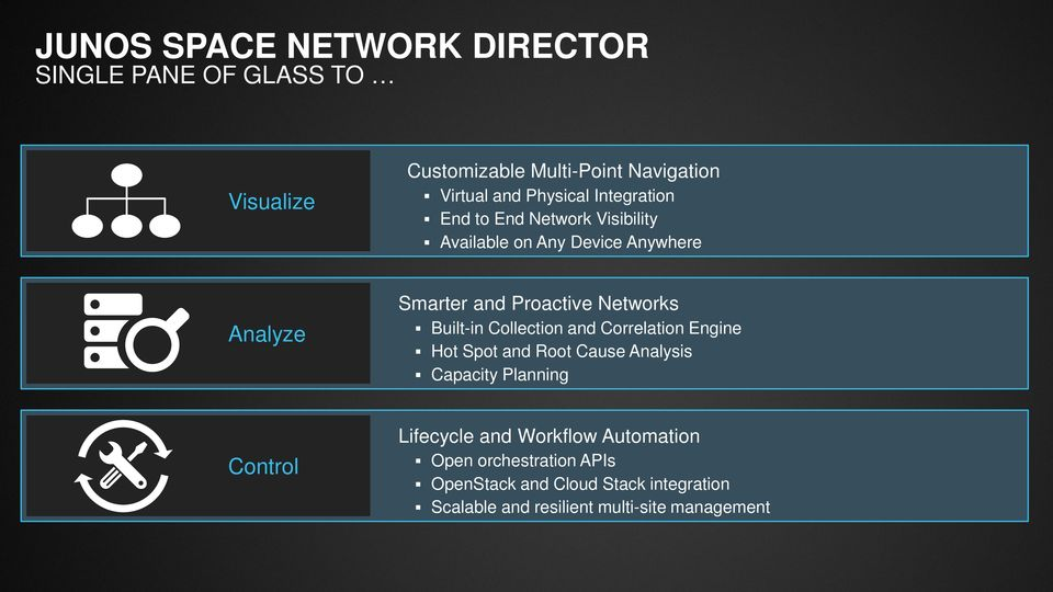 Networks Built-in Collection and Correlation Engine Hot Spot and Root Cause Analysis Capacity Planning Control