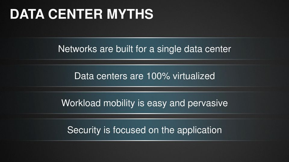 virtualized Workload mobility is easy and