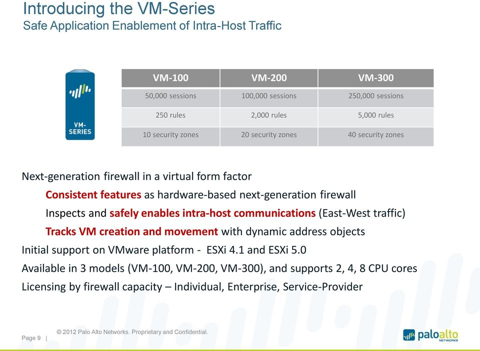 Inspects and safely enables intra-host communications (East-West traffic) Tracks VM creation and movement with dynamic address objects Initial support on VMware platform -