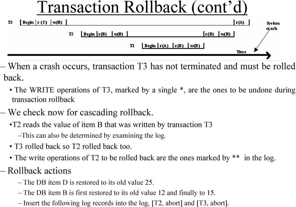 T2 reads the value of item B that was written by transaction T3 This can also be determined by examining the log. T3 rolled back so T2 rolled back too.