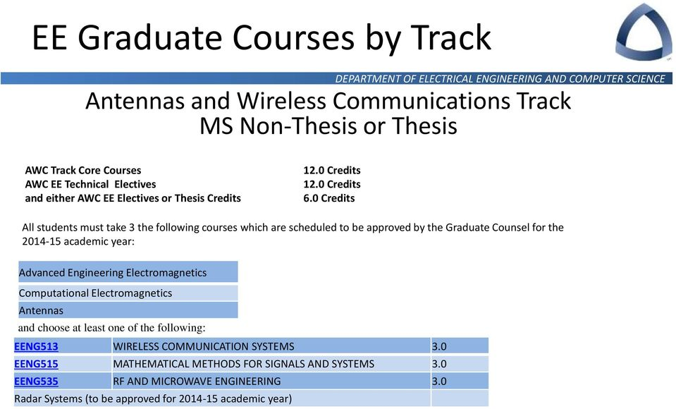 0 Credits All students must take 3 the following courses which are scheduled to be approved by the Graduate Counsel for the 2014-15 academic year: Advanced Engineering
