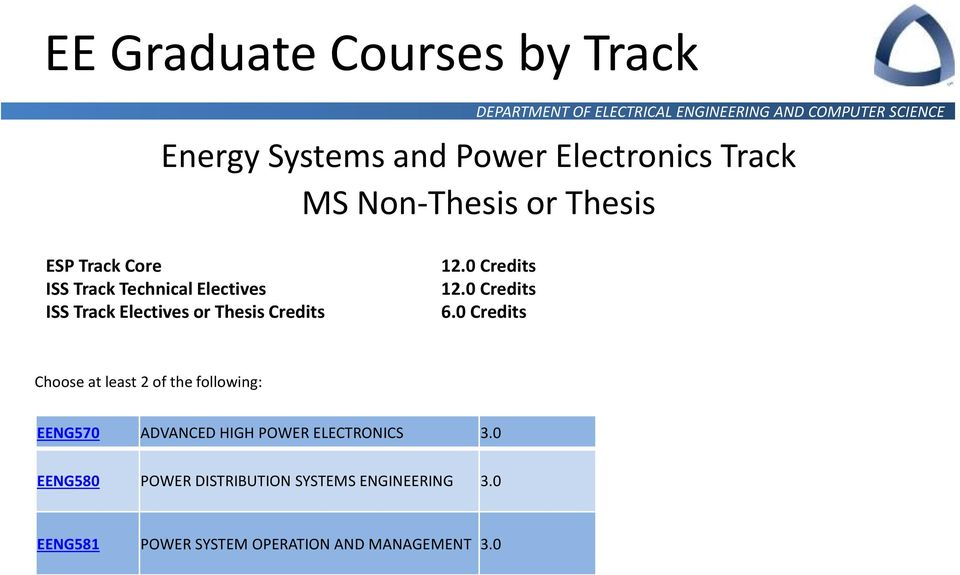 0 Credits 6.0 Credits Choose at least 2 of the following: EENG570 ADVANCED HIGH POWER ELECTRONICS 3.