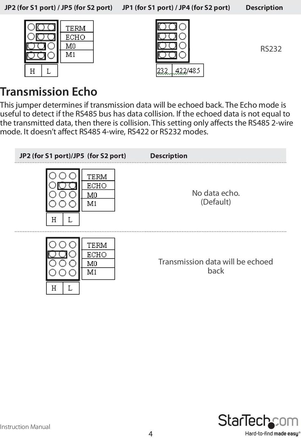 If the echoed data is not equal to the transmitted data, then there is collision. This setting only affects the RS485 2-wire mode.