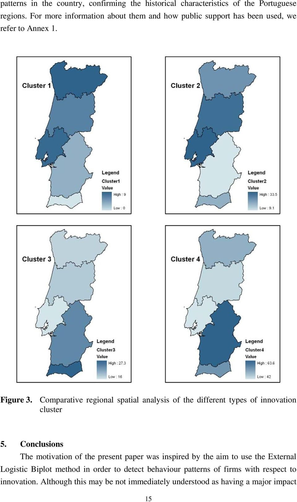 Comparative regional spatial analysis of the different types of innovation cluster 5.