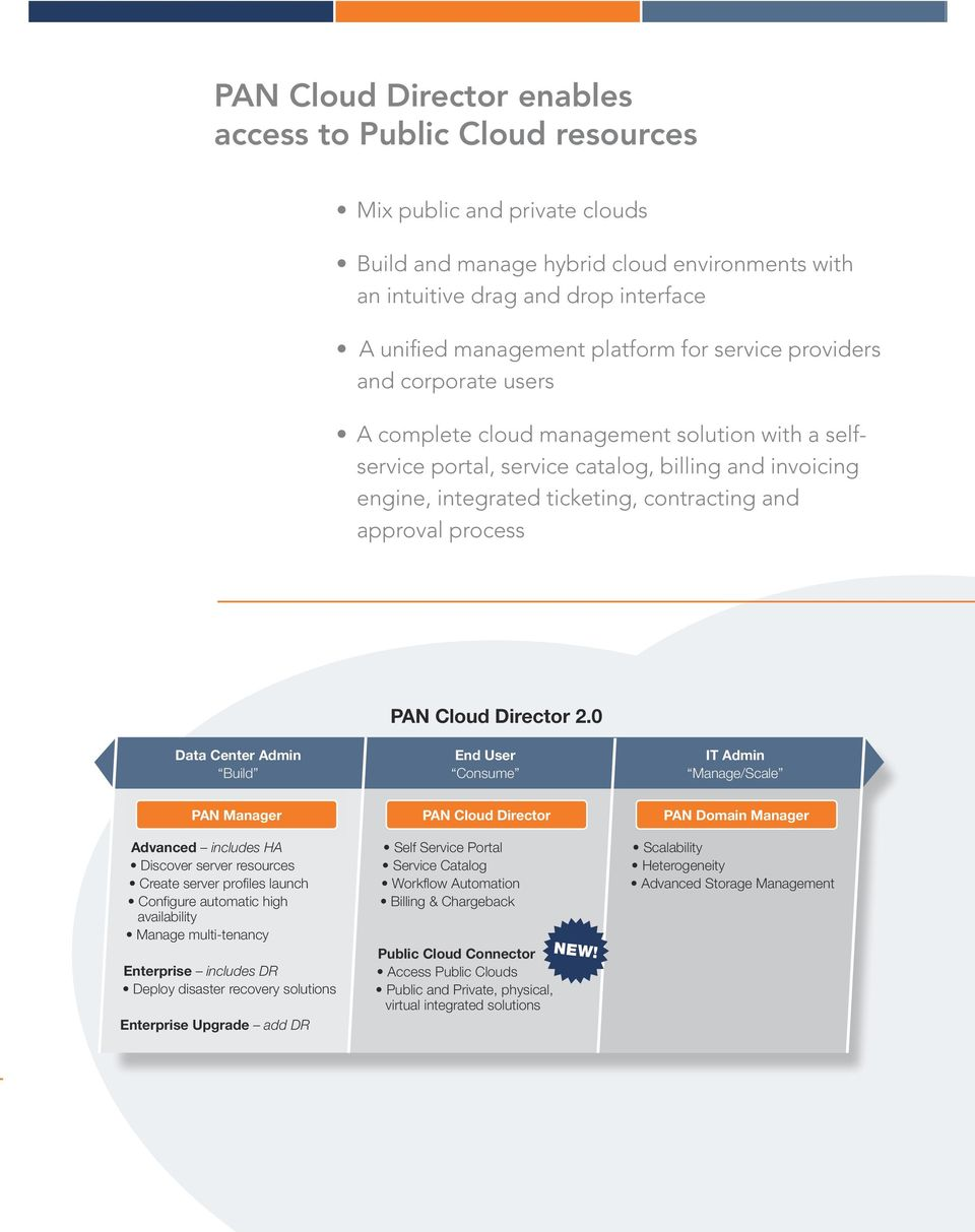 approval process PAN Cloud Director 2.