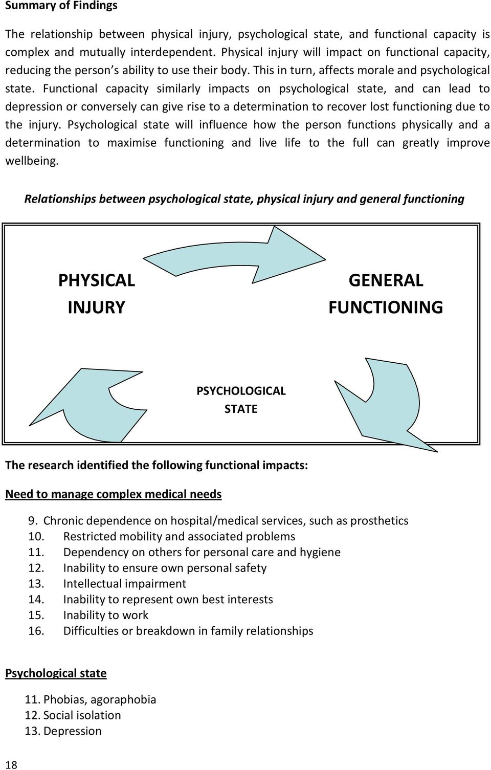 Functional capacity similarly impacts on psychological state, and can lead to depression or conversely can give rise to a determination to recover lost functioning due to the injury.