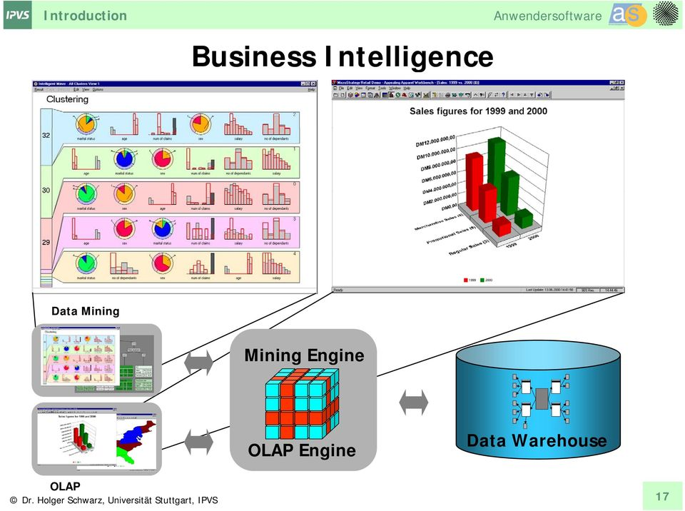 systems, isolated information islands, constantly increasing data sets)