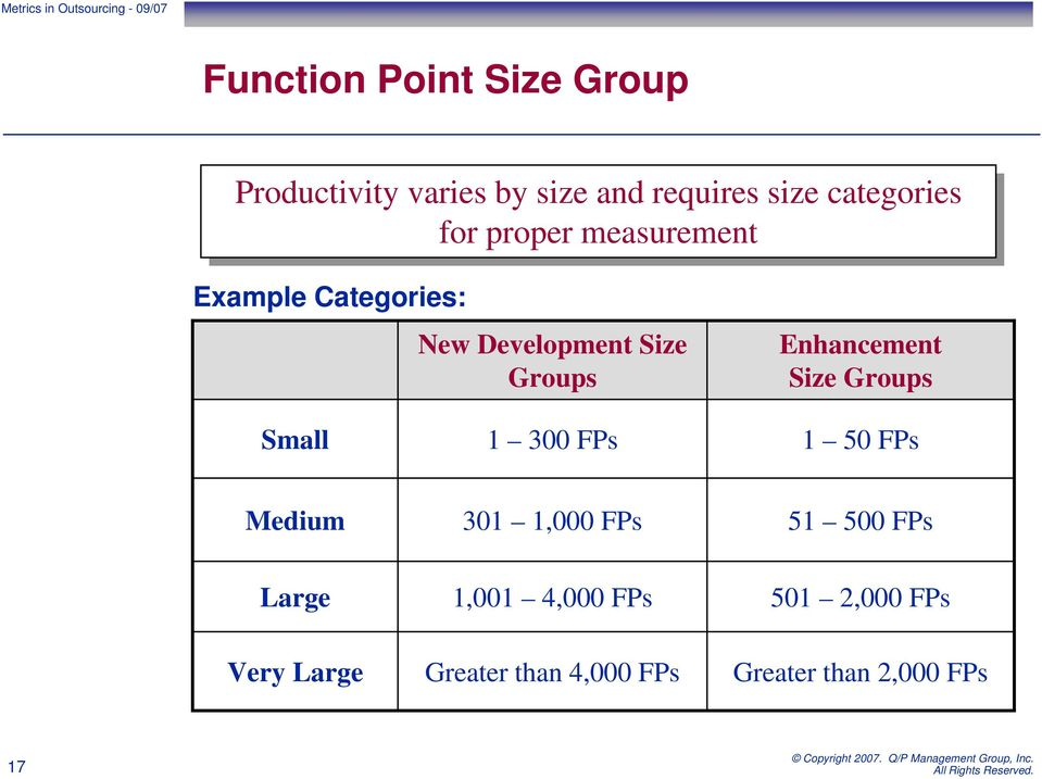 Groups Enhancement Size Groups Small 1 300 FPs 1 50 FPs Medium 301 1,000 FPs 51 500