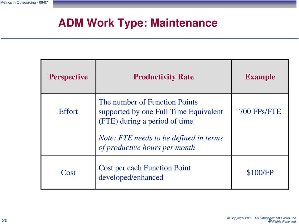 during a period of time Note: FTE needs to be defined in terms of productive