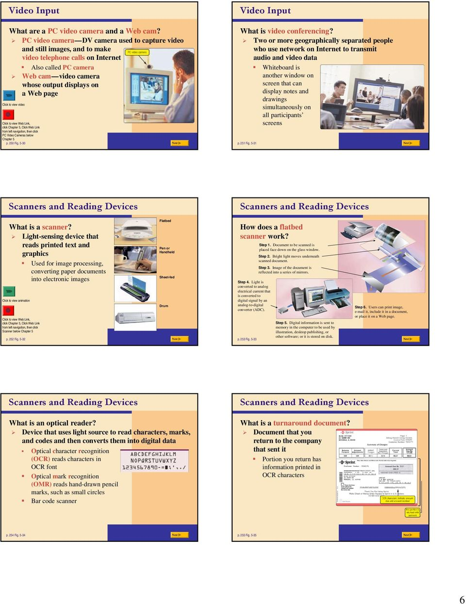 Click to view video PC Video Cameras below Chapter 5 p. 250 Fig. 5-30 Video Input What is video conferencing?