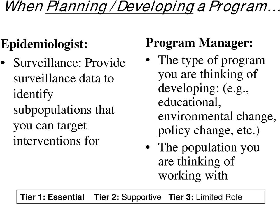 Program Manager: The type of program you are thinking of developing: (e.g., educational, environmental change, policy change, etc.
