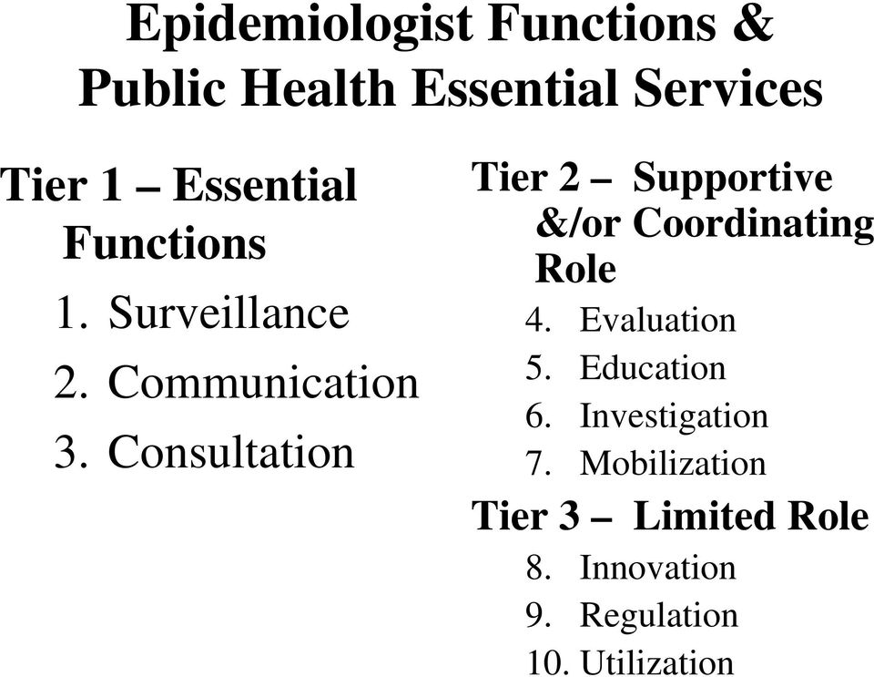 Consultation Tier 2 Supportive &/or Coordinating Role 4. Evaluation 5.