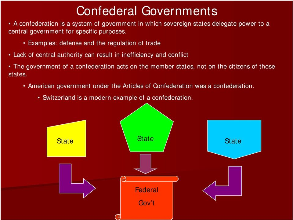 Examples: defense and the regulation of trade Lack of central authority can result in inefficiency and conflict The government of