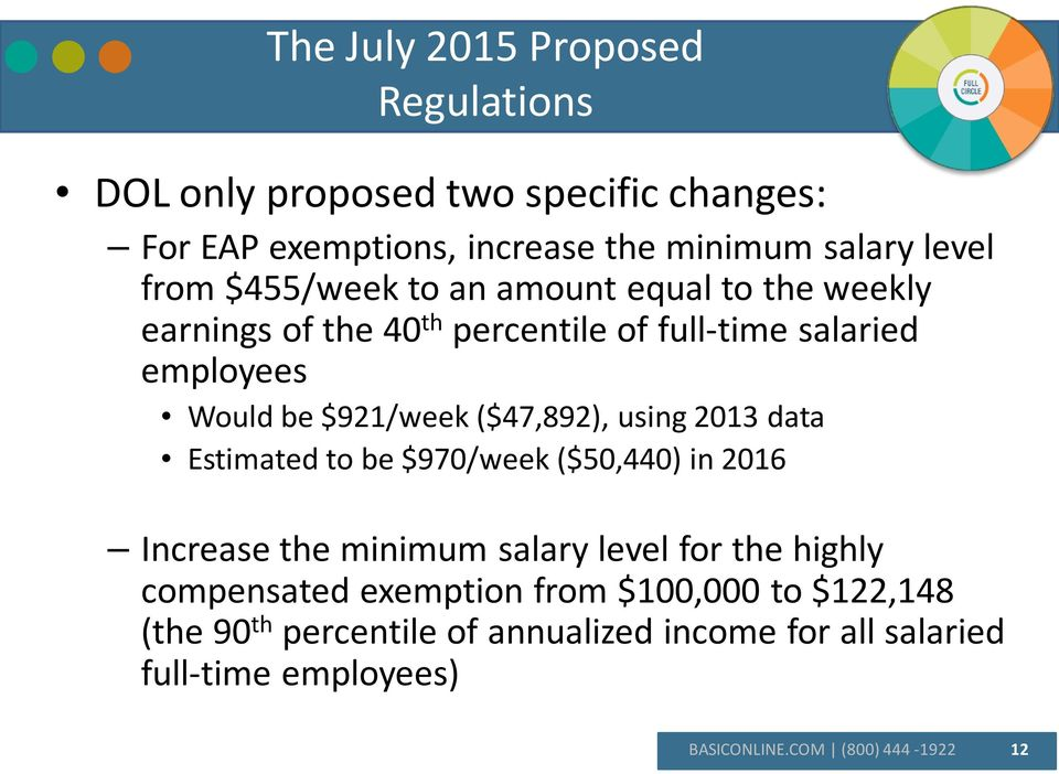 ($47,892), using 2013 data Estimated to be $970/week ($50,440) in 2016 Increase the minimum salary level for the highly compensated