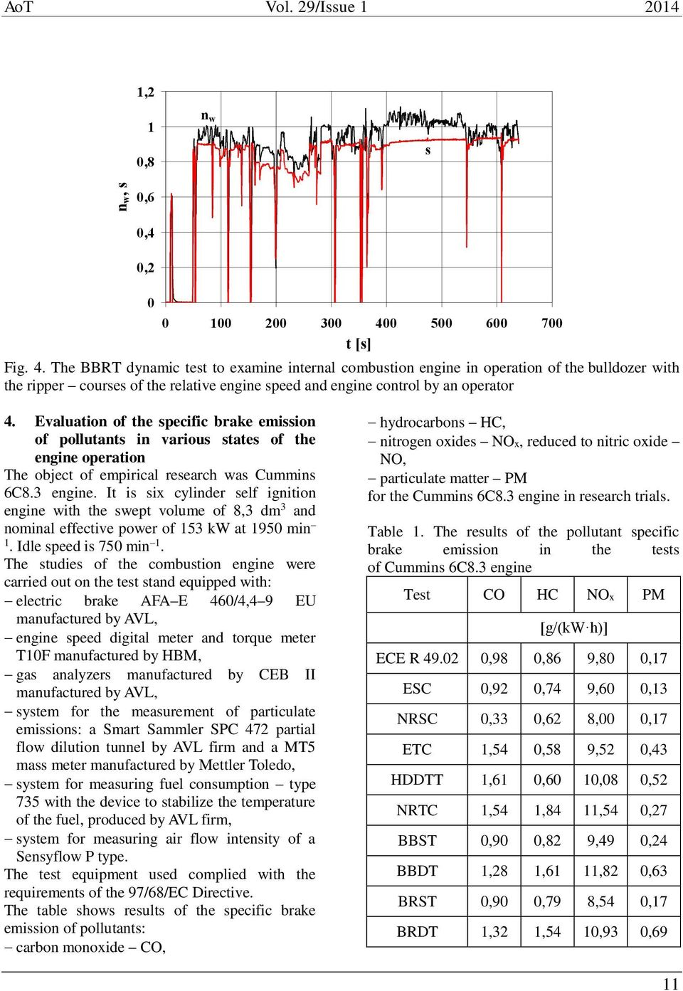 Evaluation of the specific brake emission of pollutants in various states of the engine operation The object of empirical research was Cummins 6C8.3 engine.