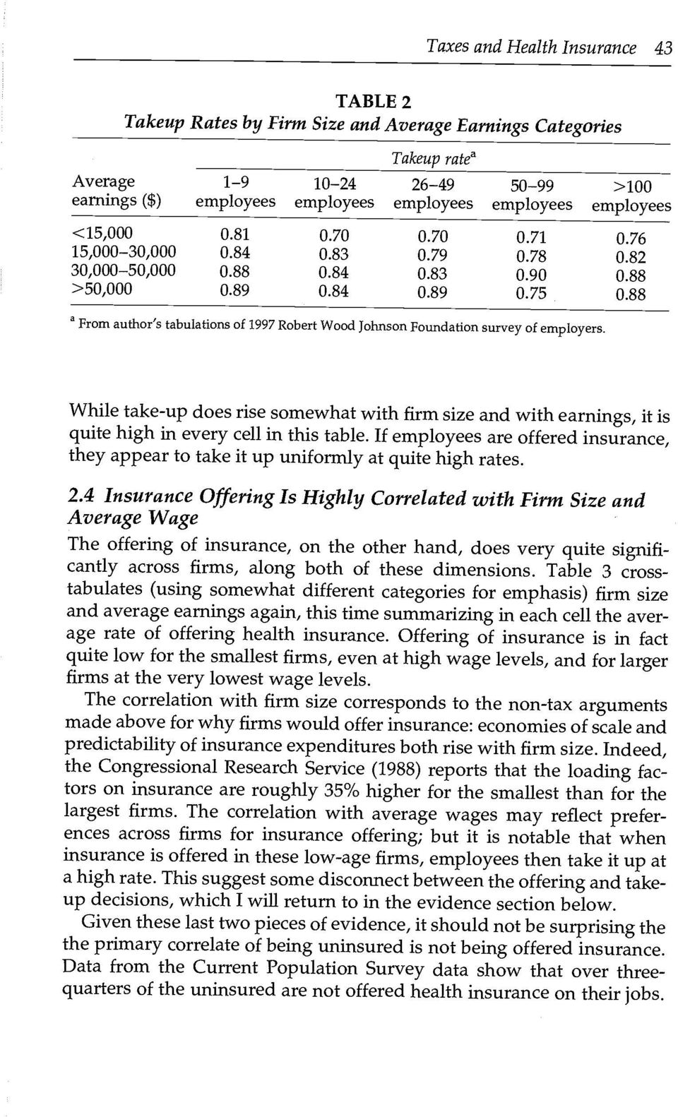 88 a From author's tabulations of 1997 Robert Wood Johnson Foundation survey of employers.