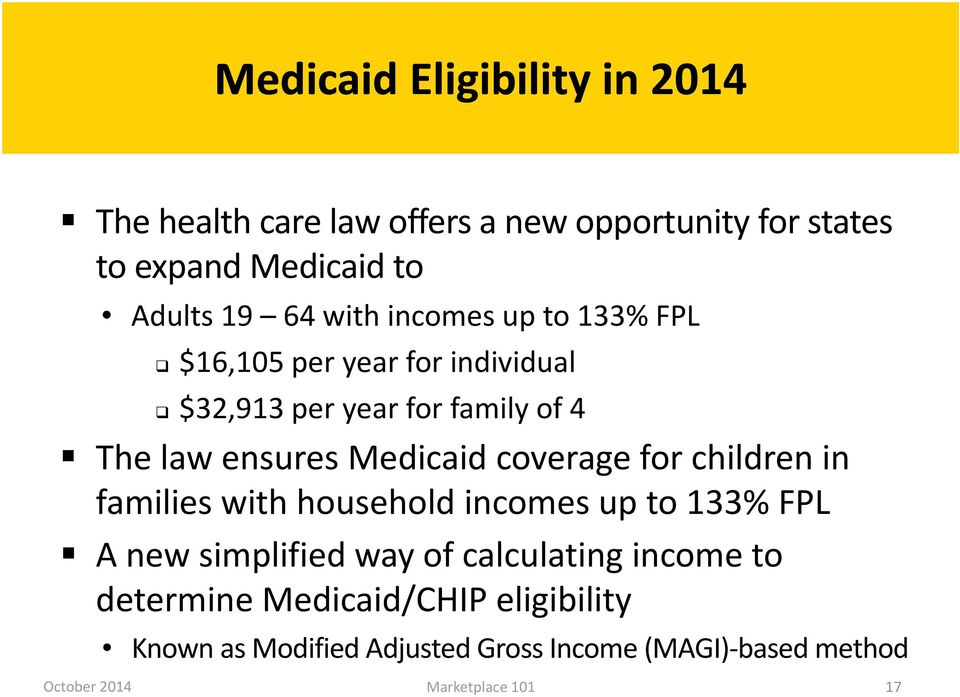 ensures Medicaid coverage for children in families with household incomes up to 133% FPL A new simplified way of