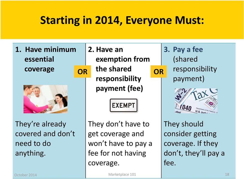 Pay a fee (shared OR responsibility payment) They re already covered and don t need to do anything.