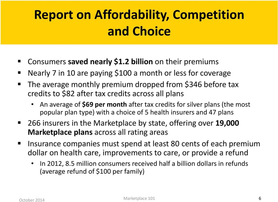 plans An average of $69 per month after tax credits for silver plans (the most popular plan type) with a choice of 5 health insurers and 47 plans 266 insurers in the Marketplace by state,