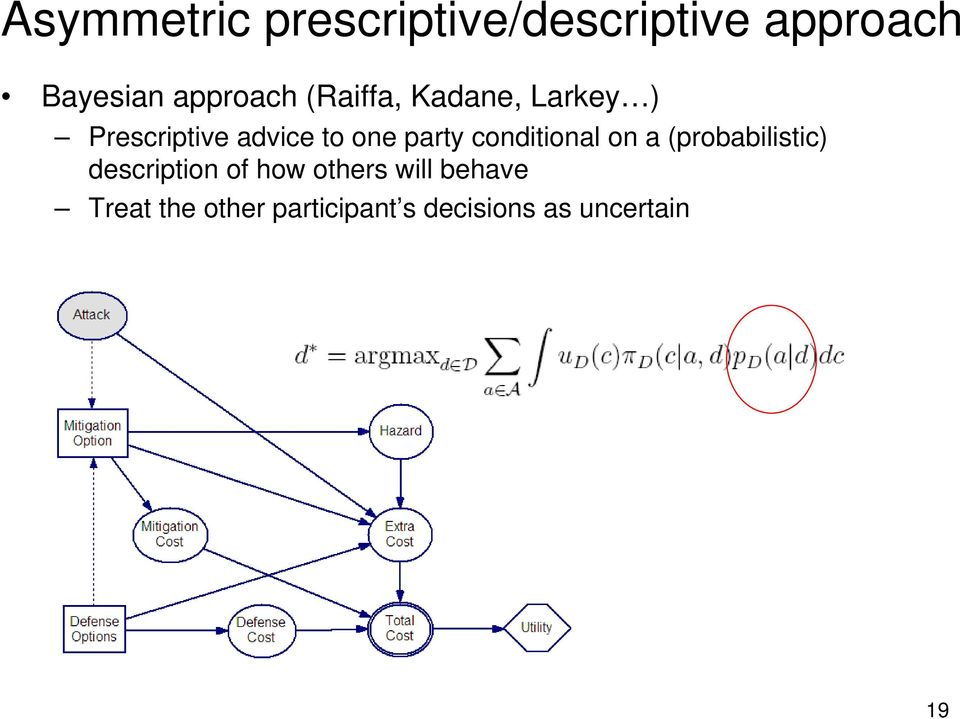 party conditional on a (probabilistic) description of how