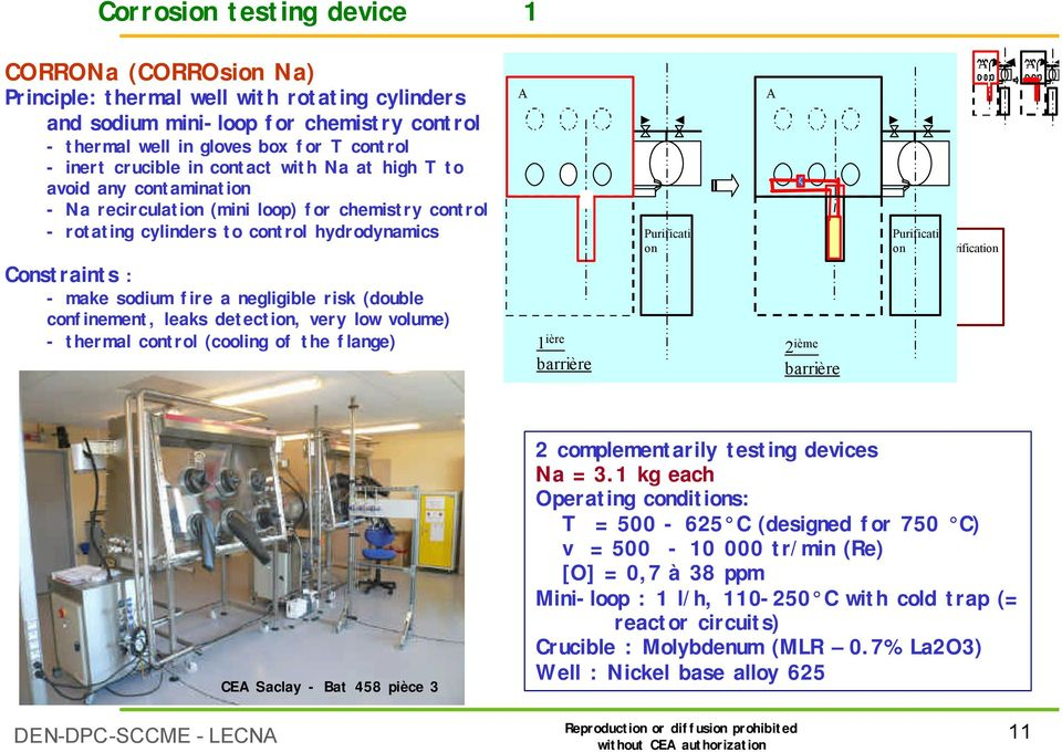 negligible risk (double confinement, leaks detection, very low volume) - thermal control (cooling of the flange) A A? Moteur?