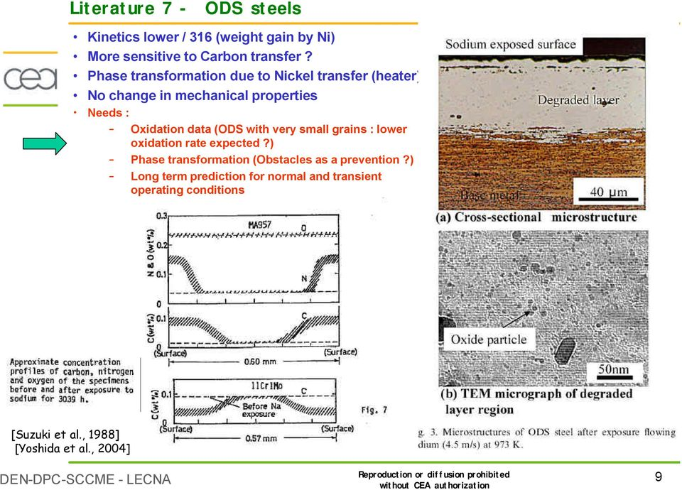 data (ODS with very small grains : lower oxidation rate expected?