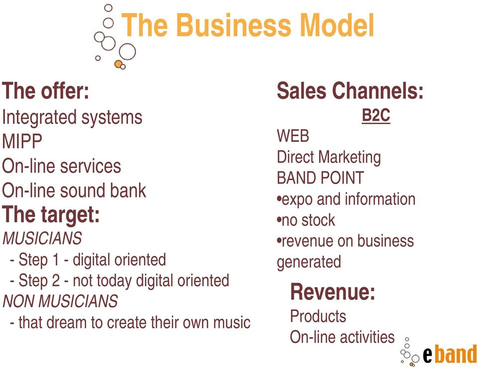 MUSICIANS - that dream to create their own music Sales Channels: B2C WEB Direct Marketing BAND