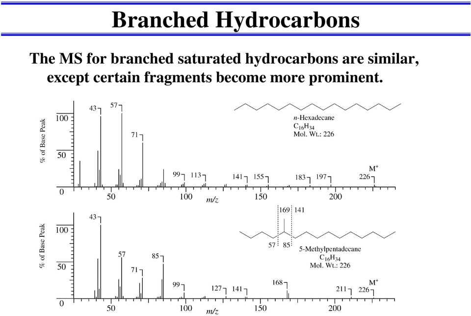 hydrocarbons are similar,