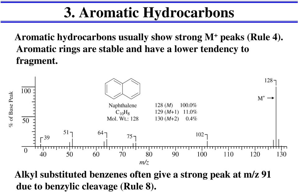Aromatic rings are stable and have a lower tendency to