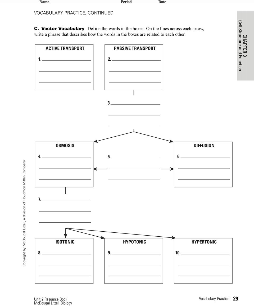 All Grade Worksheets Osmosis Worksheet Answers All Grade – Diffusion Osmosis Worksheet
