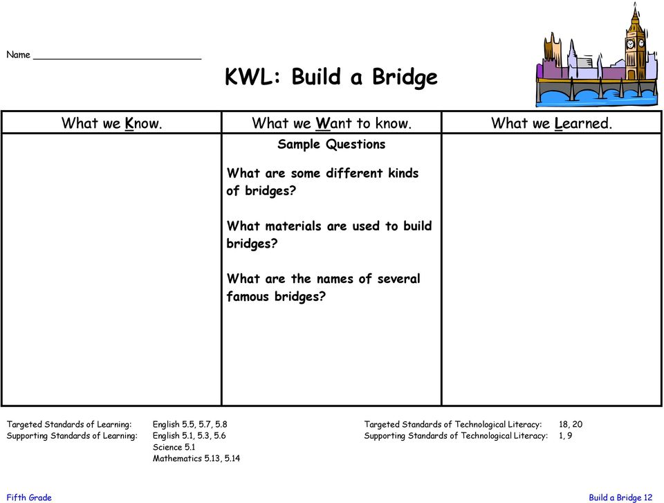 What are the names of several famous bridges? Targeted Standards of Learning: English 5.5, 5.7, 5.