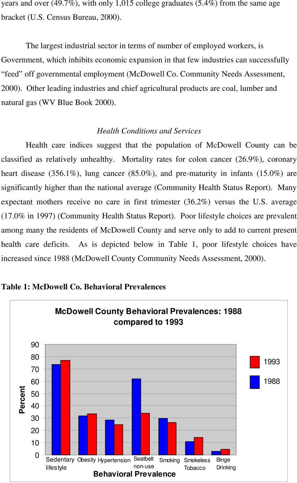 (McDowell Co. Community Needs Assessment, 2000). Other leading industries and chief agricultural products are coal, lumber and natural gas (WV Blue Book 2000).
