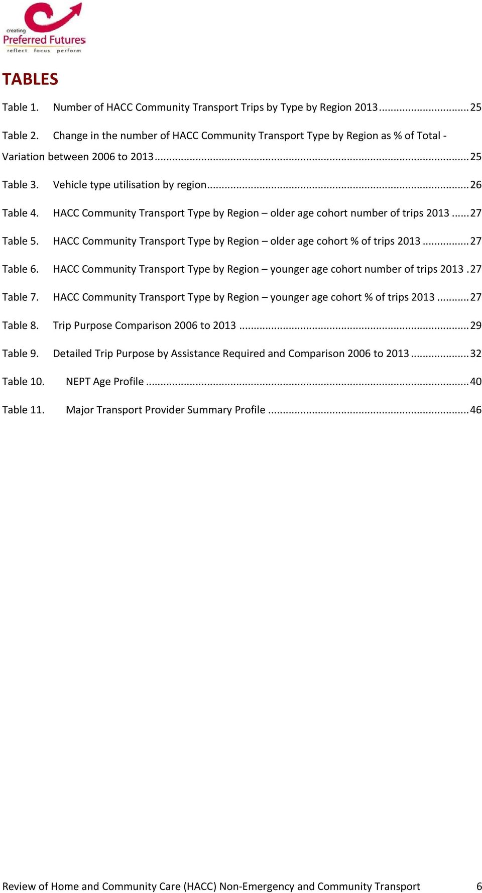 HACC Community Transport Type by Region older age cohort number of trips 2013... 27 Table 5. HACC Community Transport Type by Region older age cohort % of trips 2013... 27 Table 6.