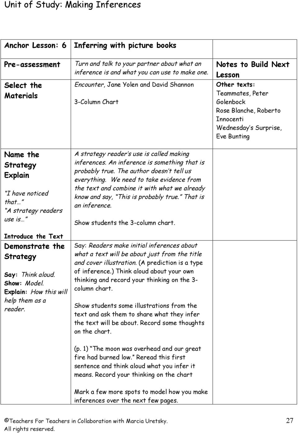 Strategy Explain I have noticed that A strategy readers use is Introduce the Text Demonstrate the Strategy Say: Think aloud. Show: Model. Explain: How this will help them as a reader.