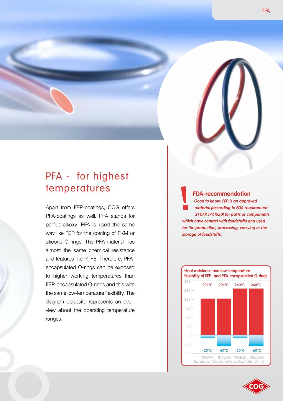 Therefore, PFAencapsulated O-rings can be exposed to higher working temperatures than FEP-encapsulated O-rings and this with the same low-temperature flexibility.