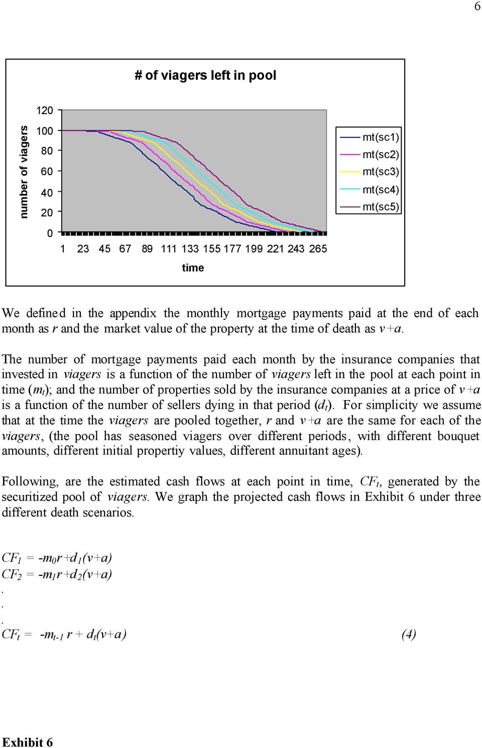 The number of mortgage payments paid each month by the insurance companies that invested in viagers is a function of the number of viagers left in the pool at each point in time (m t ); and the