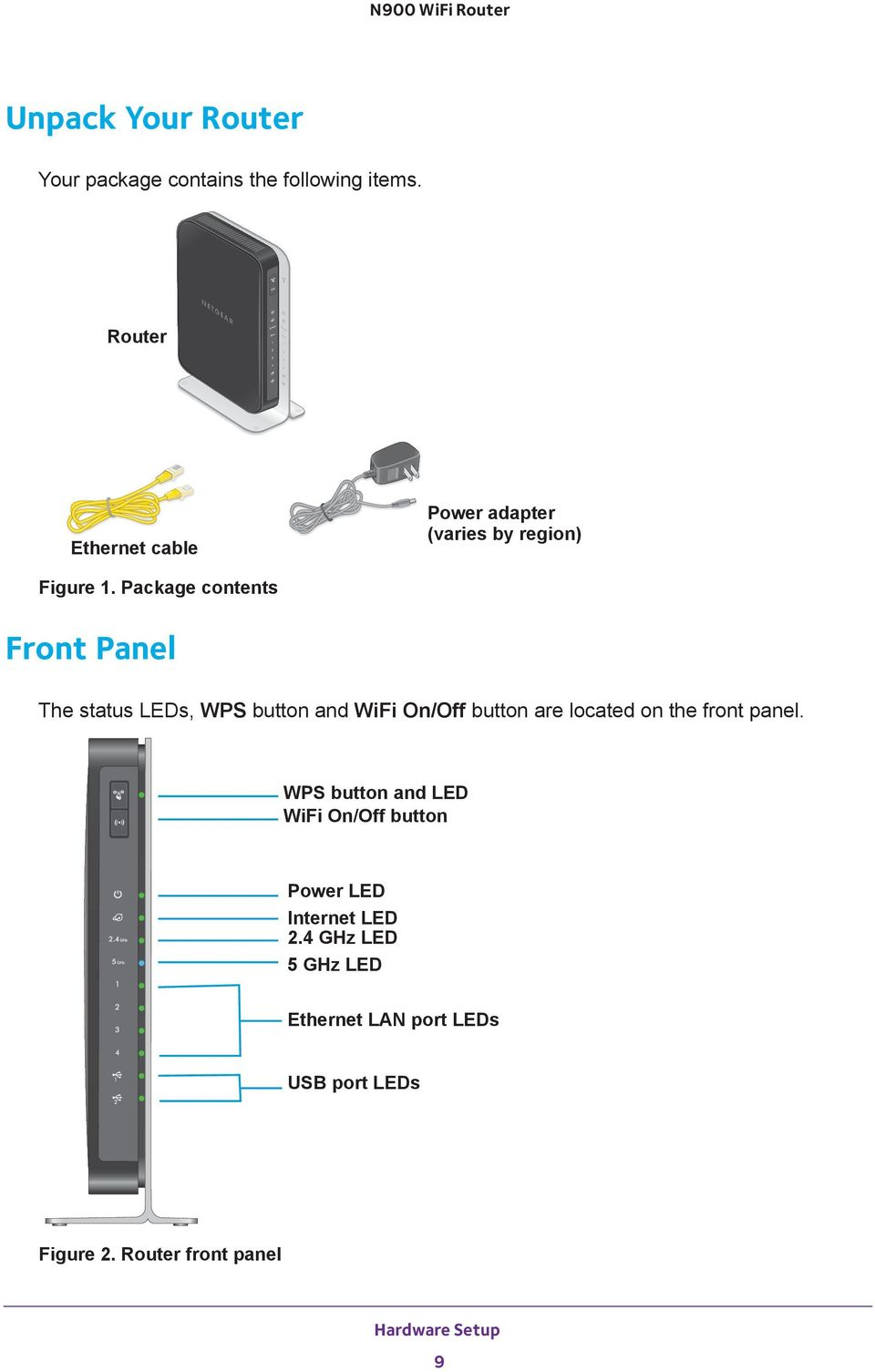 Package contents Front Panel The status LEDs, WPS button and WiFi On/Off button are located on the