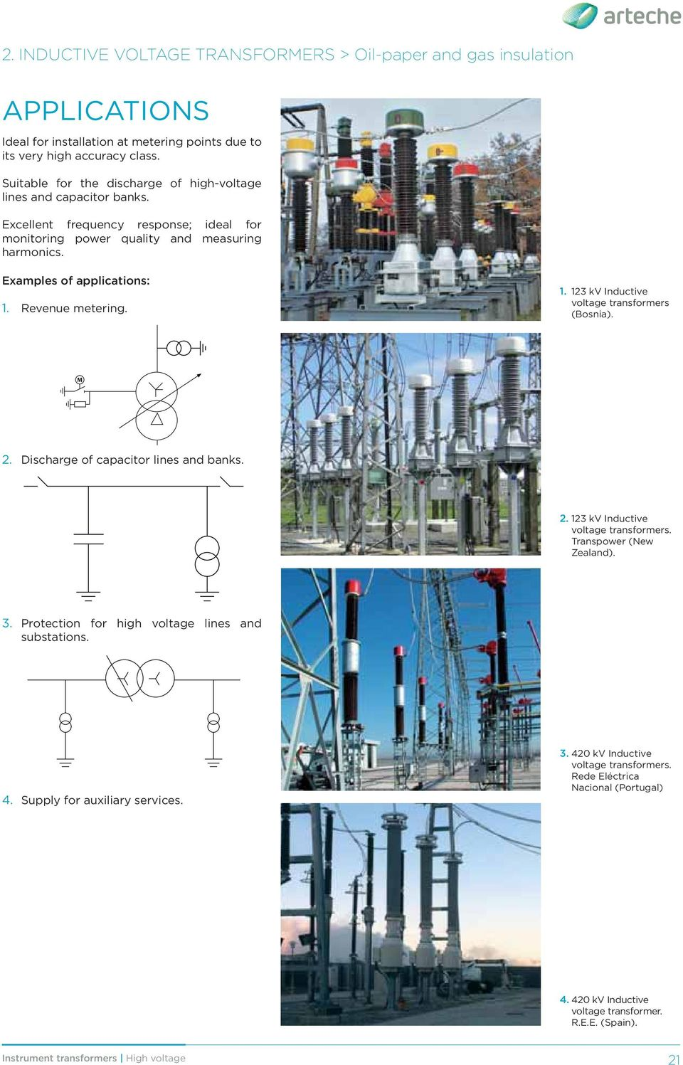 M 2. Discharge of capacitor lines and banks. 2. 123 kv Inductive Transpower (New Zealand). 3. Protection for high voltage lines and substations. 4.