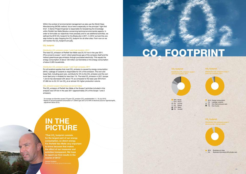 In order to formulate our objectives more precisely and to use additional activities, we defined the 2010 CO 2 footprint for the Breda site in 2011.