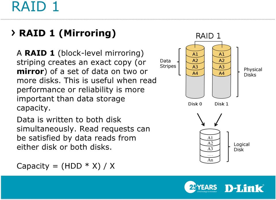 data on two or more disks.