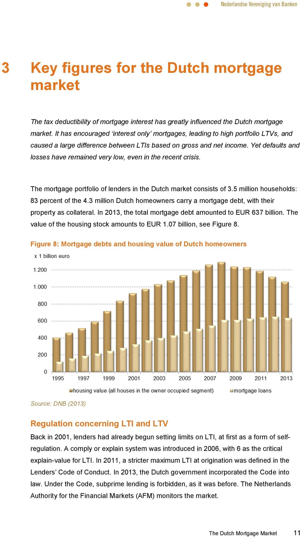 Yet defaults and losses have remained very low, even in the recent crisis. The mortgage portfolio of lenders in the Dutch market consists of 3.5 million households: 83 percent of the 4.