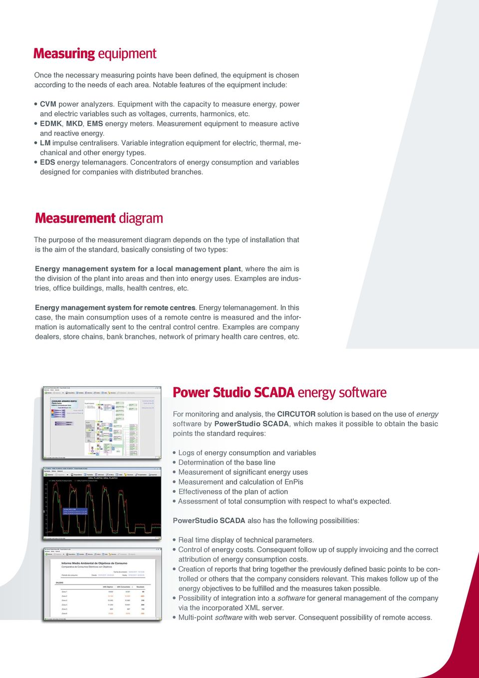 Measurement equipment to measure active and reactive energy. ylm impulse centralisers. Variable integration equipment for electric, thermal, mechanical and other energy types.