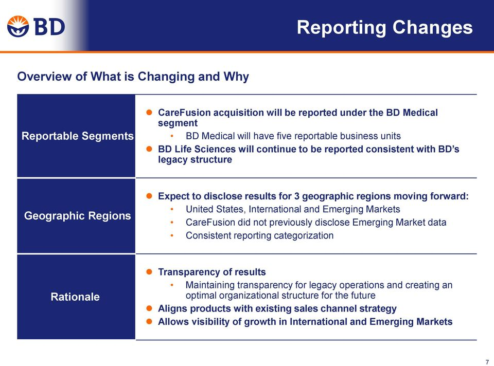 International and Emerging Markets CareFusion did not previously disclose Emerging Market data Consistent reporting categorization Rationale Transparency of results Maintaining transparency for