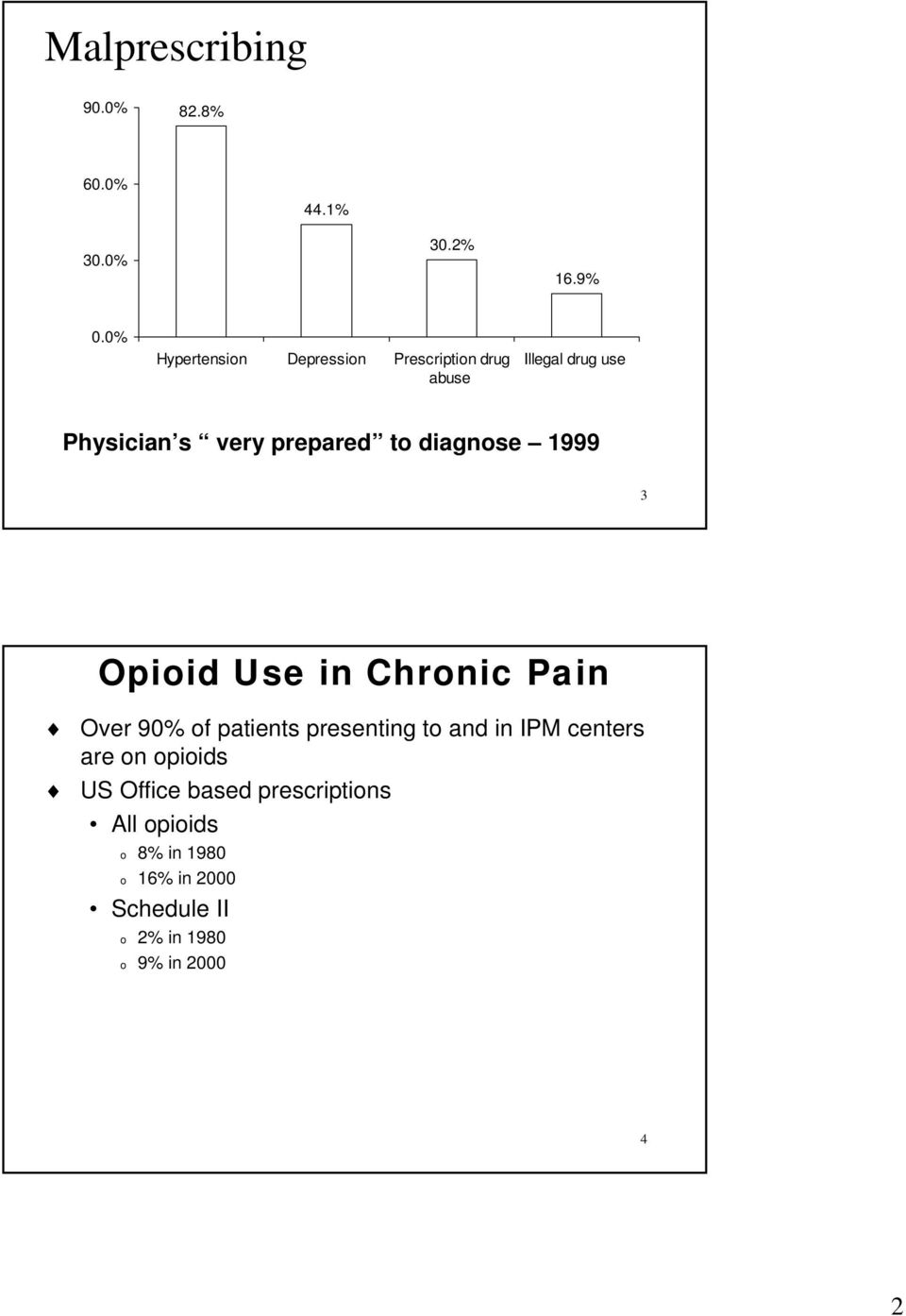 to diagnose 1999 3 Opioid Use in Chronic Pain Over 90% of patients presenting to and in IPM