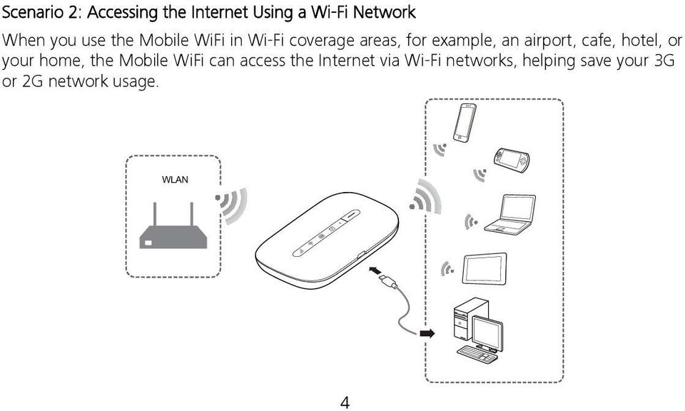 airport, cafe, hotel, or your home, the Mobile WiFi can access the