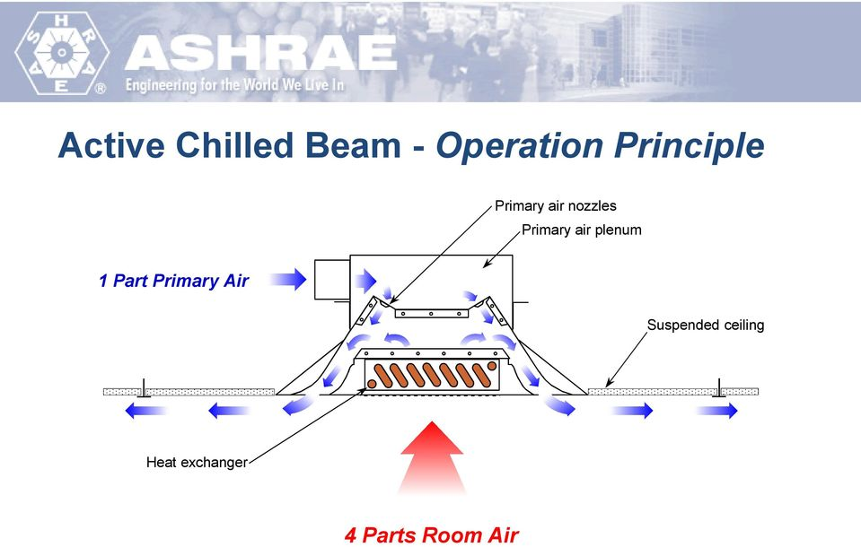Active Chilled Beam System Design Amp Layout Pdf