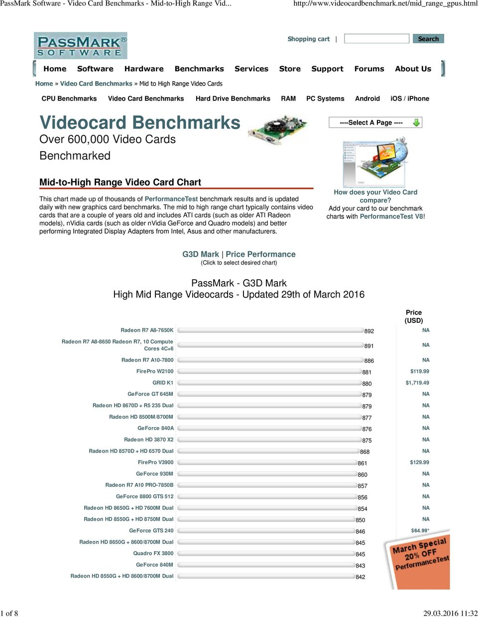 Benchmarks Hard Drive Benchmarks RAM PC Systems Android ios / iphone Videocard Benchmarks Over 600,000 Video Cards Benchmarked ----Select A Page ---- Mid-to-High Range Video Card Chart This chart