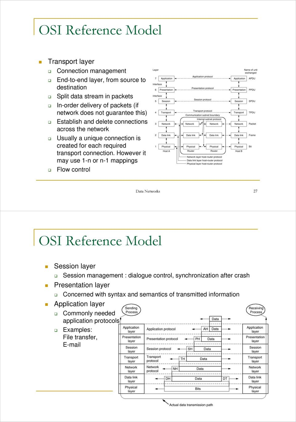 However it may use 1-n or n-1 mappings Flow control Data Networks 27 OSI Reference Model Session layer Session management : dialogue control, synchronization after crash